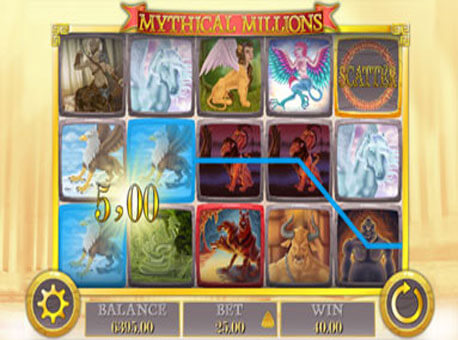 Mythical Millions